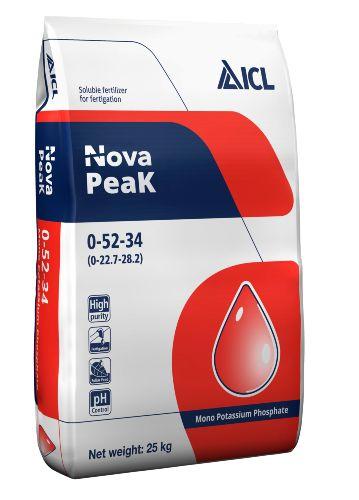 Nova Peak