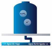 Nutri Liquid Phos 0-54.3-0