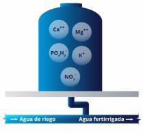 Nutri Liquid 10-3-5 PCl+2.8CaO+0.5MgO