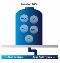 Nutri Liquid 4-3-10