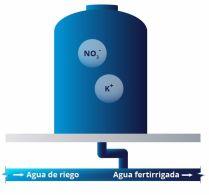 Nutri Liquid K10