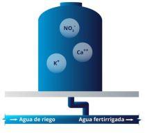 Nutri Liquid Nykcal 10-0-7+13.5CaO